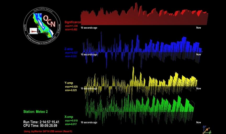 QCN-Netzwerk Sensoren